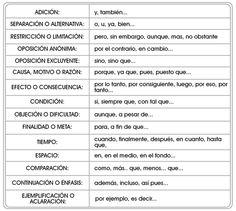 lista de palabras conectoras (buenas para lecciones de escritura)