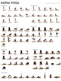 Teaching Hatha Yoga: The Transformation #thetransformation #teachinghathayoga http://www.yoga-teacher-training.org/2006/06/16/teaching_hatha_yoga_the_transformation/