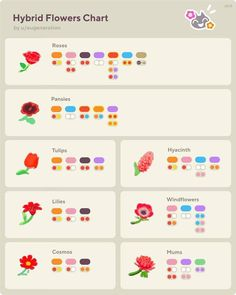 Animal Crossing New Horizons Flower Cross Chart Flower Genetics and crossbreeding chart for ACNH Qr Code Animal Crossing, Animal Crossing Guide, Animal Crossing Qr Codes Clothes, Animal Crossing Pocket Camp, Design Set, Cry Anime, Anime Art, Mandala Design, Flower Chart