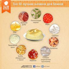 Селедка, брусника или шпинат: десять лучших начинок для блинов | Кухня | Аргументы и Факты