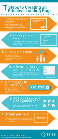 7 Steps to Creating an Effective Landing Page