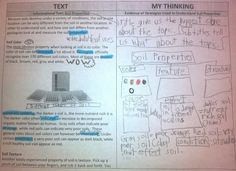 Middle School Language Arts Classroom / Hello Literacy: Reading is ... Close read thinking strategies