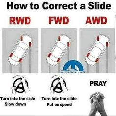 How to correct a slide