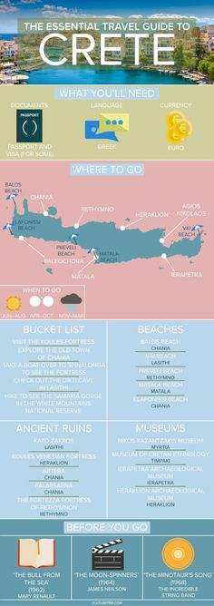 The Essential Travel Guide to Crete (Infographic)