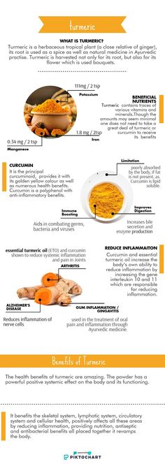 Turmeric is a powerful antioxidant and anti inflammatory spice. Learn about its many benefits and the best ways to consume it.  #turmeric #curcumin #inflammation #jointpain #guthealth