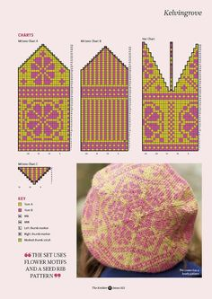 Knitting Hat Tutorial Fair Isles 45 Ideas For 2019 Knitted Mittens Pattern, Fair Isle Knitting Patterns, Fair Isle Pattern, Knitting Charts, Knitting Stitches, Baby Knitting, Knitting Socks, Knitting Machine, Knitted Blankets