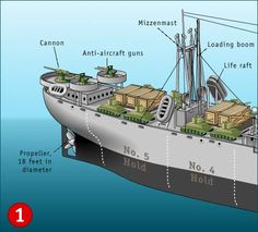 Look at the only preserved Liberty Ship in the World, Jeremiah o Brien in San Fran Cisko, if you are out that way. Description from southwestmafia.com. I searched for this on bing.com/images