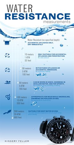 #Other+#Infographics+-+Water+Resistance+Measurements+#Infografia