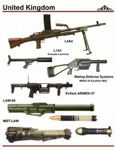 L4A4 - L1A1 Grenade Launcher - Walldop Defense System MSRG-38 Excalibur Mk2 - Enfield ARWEN-37 - LAW-80 - MBT-LAW Us Military Aircraft, Military Weapons, Weapons Guns, Arsenal, Gun Art, Hunting Guns, Weapon Concept Art, Modern Warfare, Shotgun
