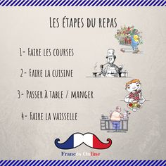 French Verbs, French Grammar, French Phrases, French Language Lessons, French Language Learning, French Lessons, Foreign Language, Basic French Words, How To Speak French