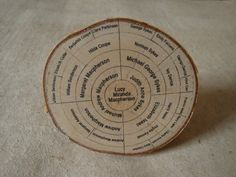 A slice of your own family history. Personalised Family Tree by NorthernLogic, £20.00