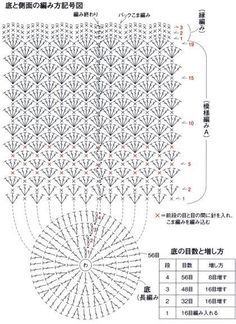 코바늘 미니 토트백 뜨기 Crochet Basket Pattern, Crochet Diagram, Crochet Chart, Pattern Sewing, Crochet Coin Purse, Crochet Pouch, Crochet Jar Covers, Crochet Bag Tutorials, Crochet Ideas