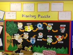 Monkey Puzzle Display, classroom display, story, animal, jungle