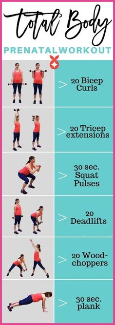 [Fit Pregnancy] Pregnancy Exercises - First Trimester >>> Be sure to check out this helpful article. #PregnancyMustHaves
