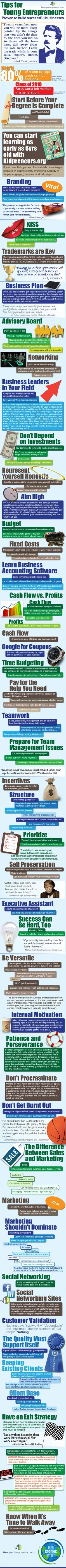 Business Ideas For Young Entrepreneurs