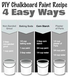 How to Make a DIY Chalkboard? How to Make a DIY Chalkboard? - For all those who don`t have a chalkboard in their home, you should have one, because it is both functional and fun. You can also make a DIY chalkboar. Chalkboard Paint Recipes, Diy Chalk Paint Recipe, Make Chalk Paint, Make A Chalkboard, Homemade Chalk Paint, Chalk Paint Projects, Chalk Paint Furniture, Diy Projects, Chalk Art