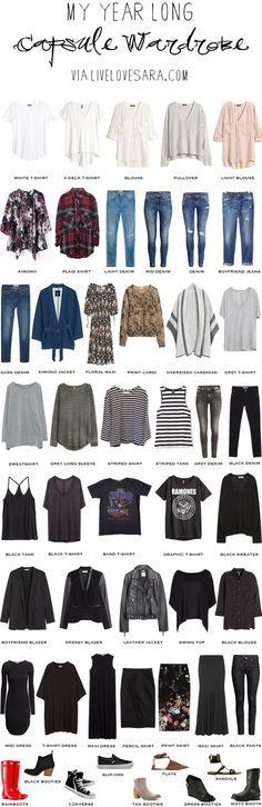 Year Long Capsule Wardrobe Update Building my wardrobe #capsule #capsulewardrobe #wardrobe