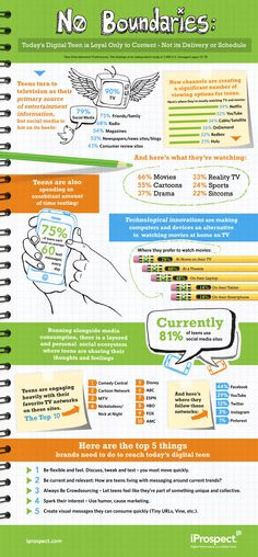 Infographic: Teens are loyal to content agnostic of schedule - leaderswest