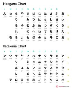 Hiragana and katakana chart. Free Japanese Lessons, Learn Japanese Beginner, Japanese Language Lessons, Learn Japanese Words, Japanese Language Proficiency Test, Korean Language, Learning Japanese, Spanish Language, French Language