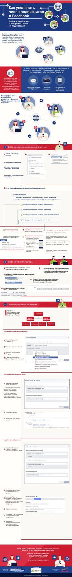 Инфографика: как работать с таргетингом по аудиториям в Facebook