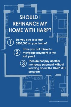 Have You looked into the HARP refi program? Those who owe less than $300,000 on their home can use the President's once in a lifetime mortgage relief program. The program is totally free and doesn't add any cost to your refi. Will you take advantage before it expires in September 2017?