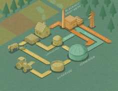 Infografik, Illustration von Sascha Morawetz, erneuerbare Energien, Biogasanlage