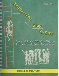 Diagramming Step by Step