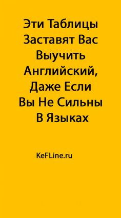 Английский язык take a 7 day FREE testdrive with our e-learning course software today Everyday English, English Time, Learn English Words, English Phrases, English Book, English Study, English Class, English Lessons, English Vocabulary