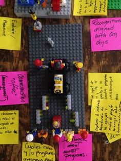 Example of a Shared Model using Lego Serious Play. | Johan Murillo.