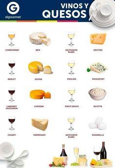 Nos preguntaron, ¿cual es el mejor maridaje de #vino con #quesos?, aquí una excelente #infografia que ilustra la respuesta :)