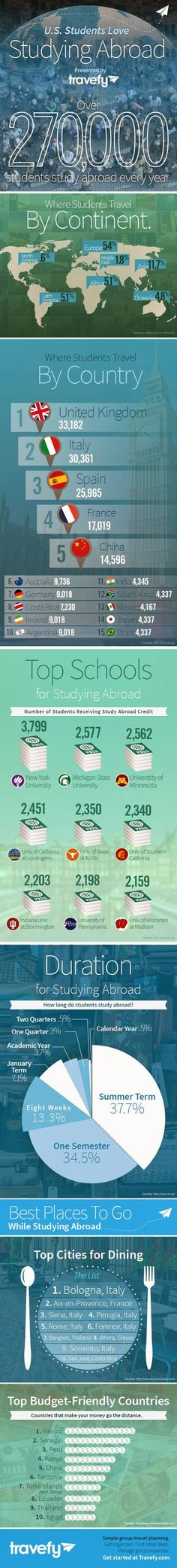 Report Millions of students reveal surprising online learning - recoommendation letter guide