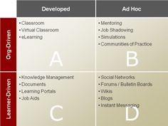 What are the differences between training and education in MOOCs?