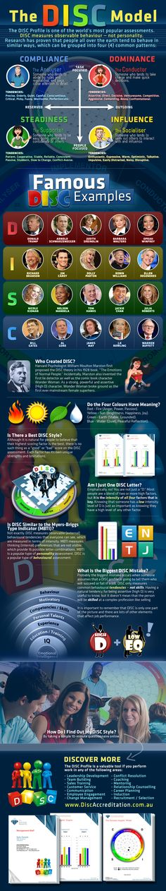 I love the DISC assessment! DISC infographic - DTS International (valuable tool for leadership development, team building, career planning, communication, recruitment/selection) Leadership Development, Professional Development, Personal Development, Leadership Abilities, It Service Management, Change Management, Sales Management, Management Tips, Personality Profile