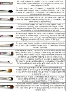 "Makeup Brushes. I generally use what feels right; not always what the ""correct use"" for the brush is. But it's always good to know. (:"