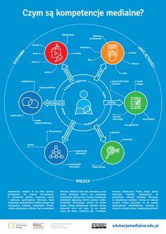 Jak korzystać? :: Edukacja medialna