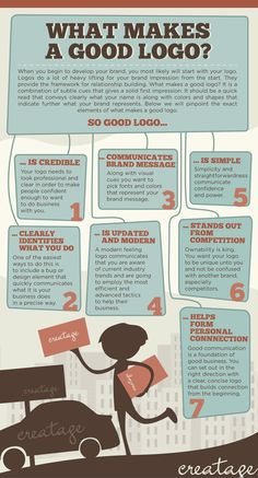 What Makes a Good #Logo?