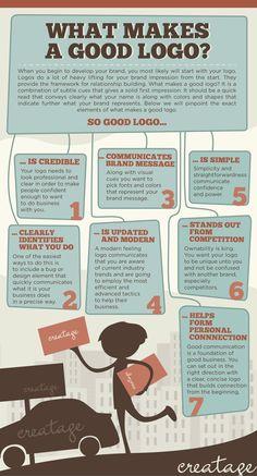 What Makes a Good #Logo?