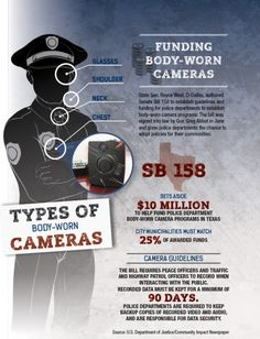 County to purchase body cameras for law enforcement officers | Community Impact Newspaper