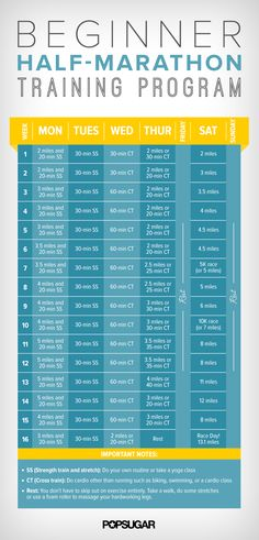 16-Week Half-Marathon Training Schedule For Beginners | POPSUGAR Fitness UK