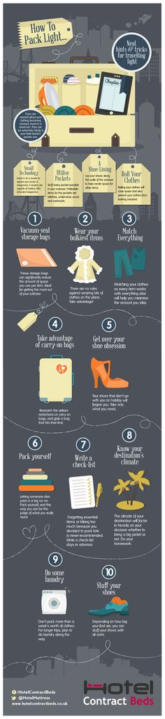 How To Pack Light (Infographic)