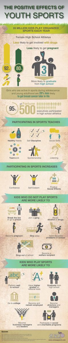 The Positive Effects of Youth Sports  #Infographic #youth sports