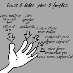 As funções de cada dedo. kkkk