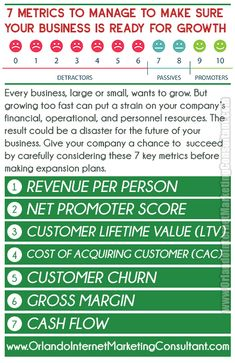 7 Metrics to Manage To Make Sure Your Business Is Ready For Growth Customer Lifetime Value, Company Financials, Industry Research, Social Media Digital Marketing, New Program, Lost Money, Life Cycles, Vulnerability, The Book