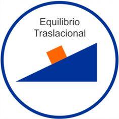 Solución de problemas de equilibrio traslacional