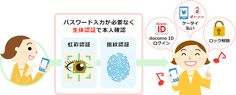 Japanese Smartphone Gets Iris-Scanning For Mobile Payments [The Future of Payments: http://futuristicnews.com/tag/payment/ Biometric Technology: http://futuristicnews.com/tag/biometric/]