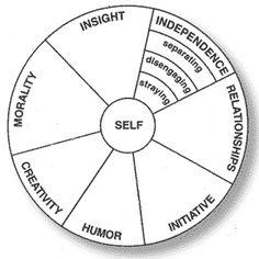Independence Mandala