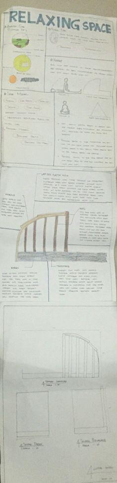 """Diagram Berpikir """"In the Womb"""" // Salsabila Arini Alfakhaira - Kelompok 6 Kelas 2"""