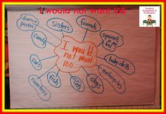 100th day ideas!  I would not want 100...