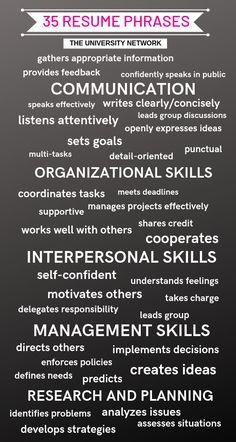 Job Interview Tips - Resume Writing Tips - Resume Skills - Resume - Resume Tips - Job in Job Interview Preparation, Job Interview Questions, Job Interview Tips, Job Interviews, Interview Answers, Resume Help, Job Resume, Resume Tips, Office Manager Resume