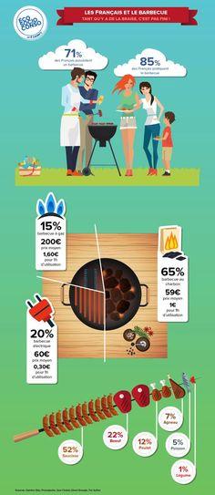http://www.ecosocioconso.com/wp-content/thumbnails/uploads/2015/06/barbecue-tt-width-1080-height-2487-bgcolor-FFFFFF.png